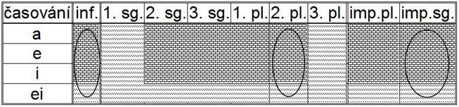 0schema-Lekce40A